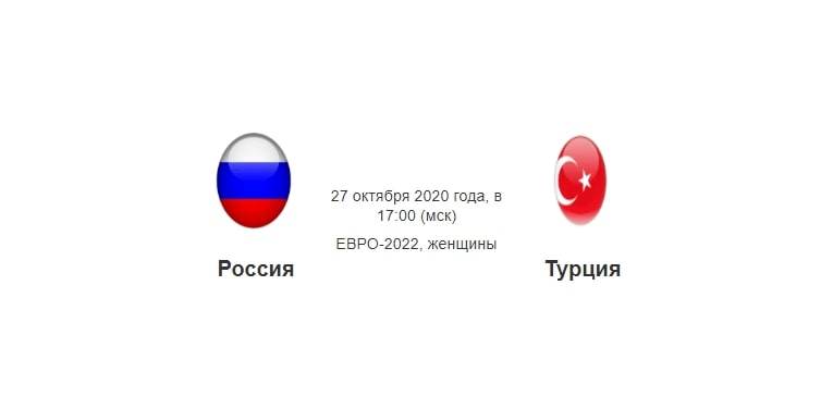 Россия – Турция 27.10.2020