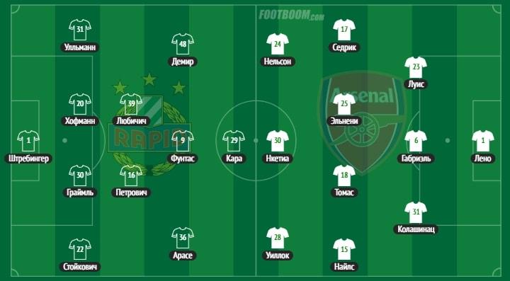 Состав команды: Рапид - Арсенал в матче от 22.10.2020