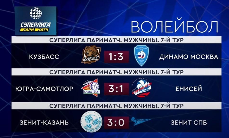 Результат чемпионата России «Суперлига Париматч» по волейболу 7-й тур